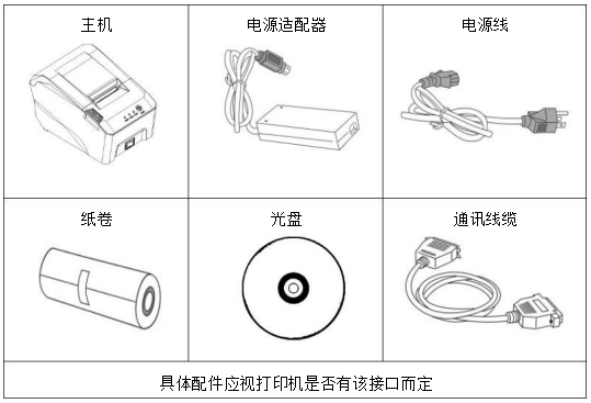 58mm系列票据打印机的安装与操作说明